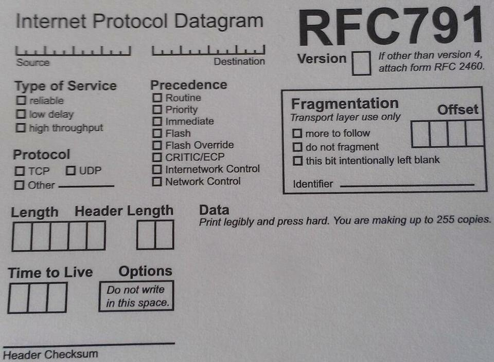 IP datagram as package form